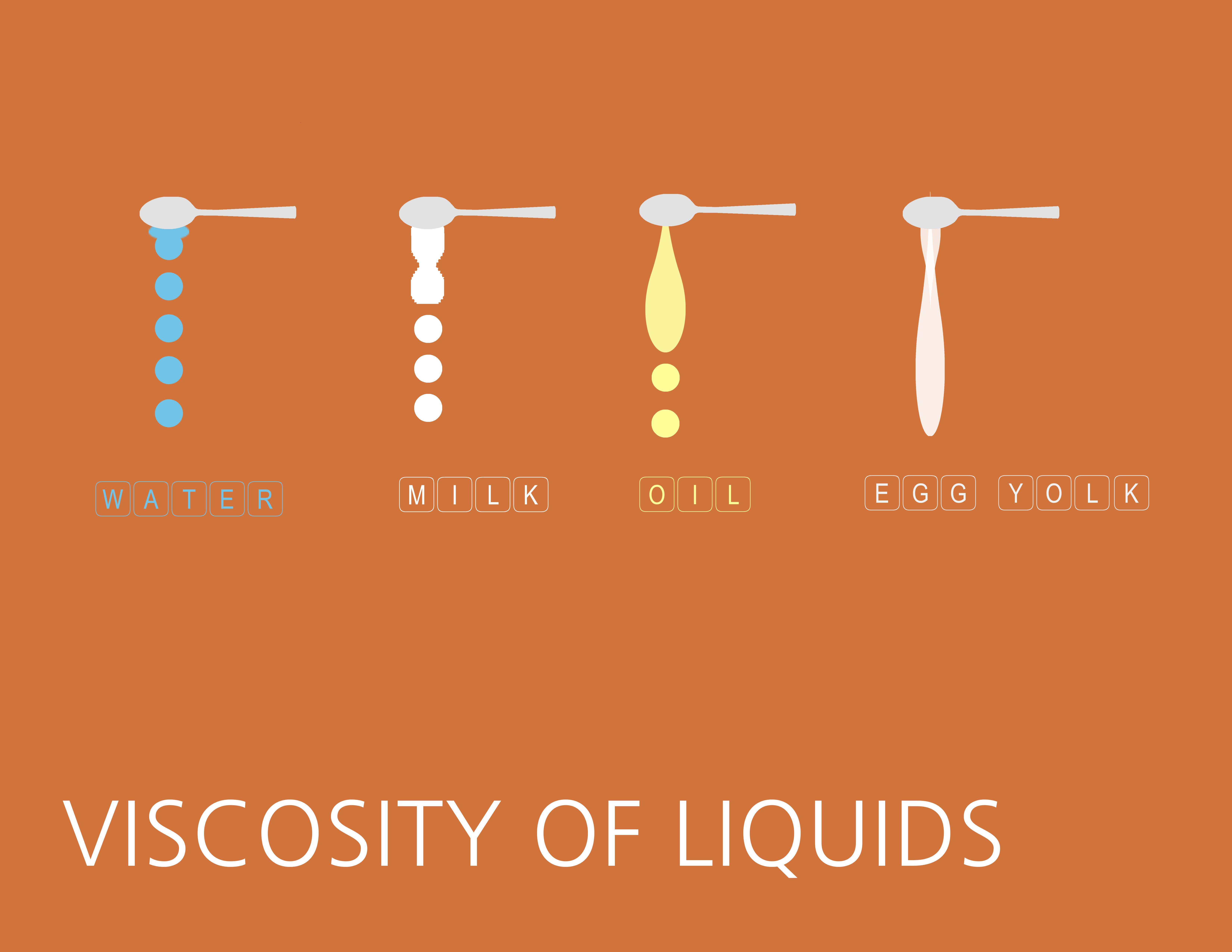 viscosity of liquids. download application note viscosity of liquids h