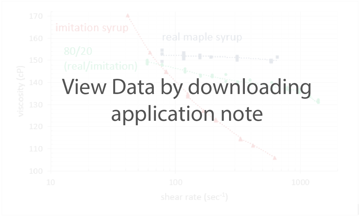 Maple Syrup Data