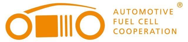 AFCC1