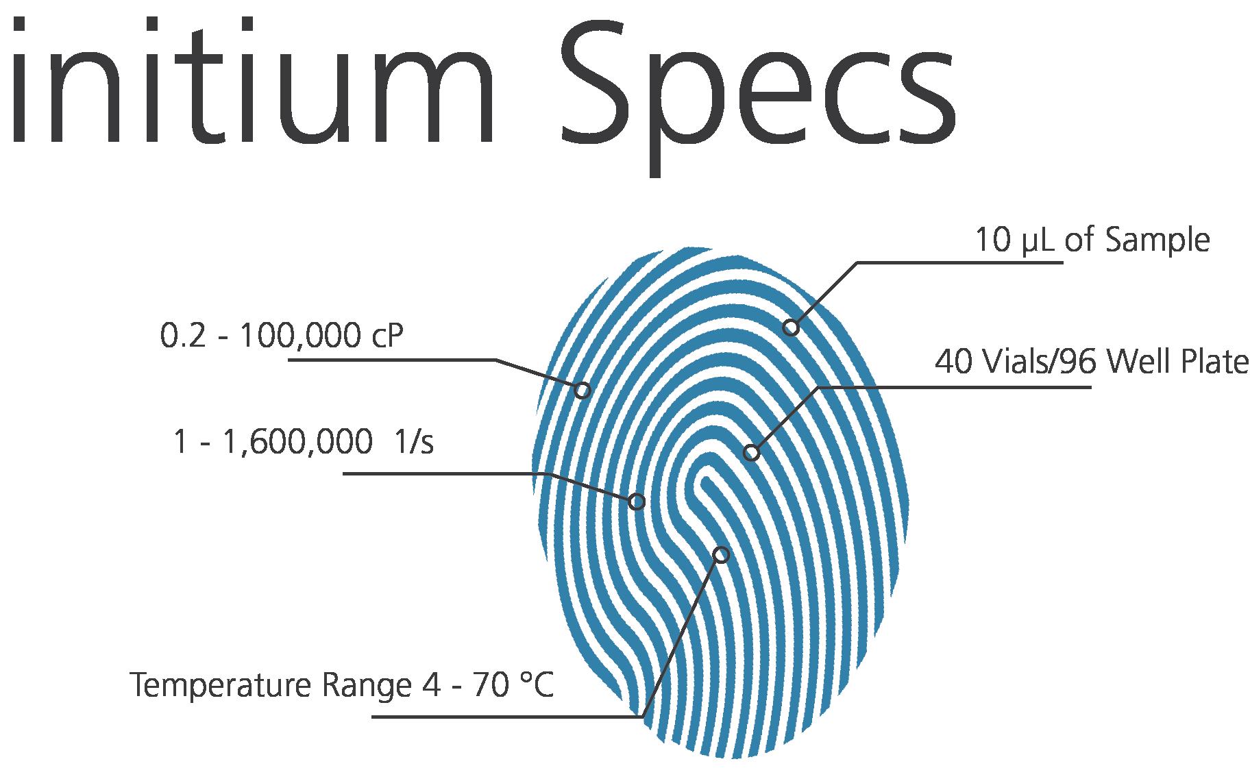 High Throughput Automatic Viscometer initium Specifications