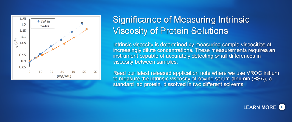 Measuring Intrinsic Viscosity of Protein Solutions