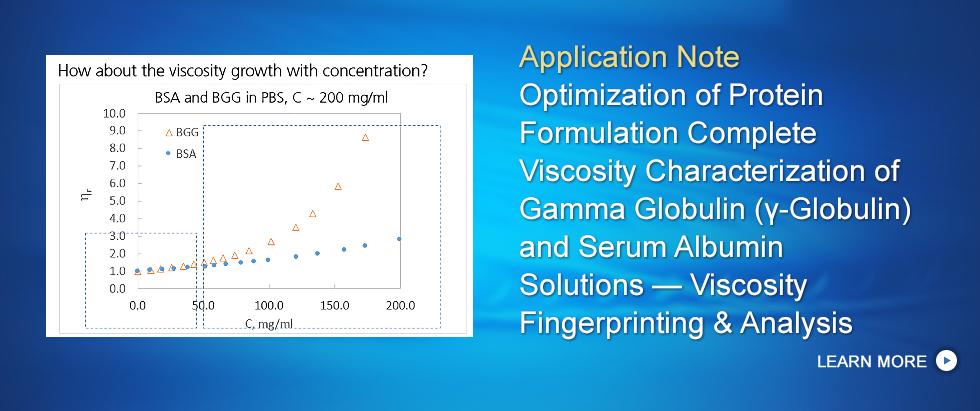Protein Formulation Complete Viscosity Characterization of Gamma Globulin (γ-Globulin) and Serum Albumin Solutions
